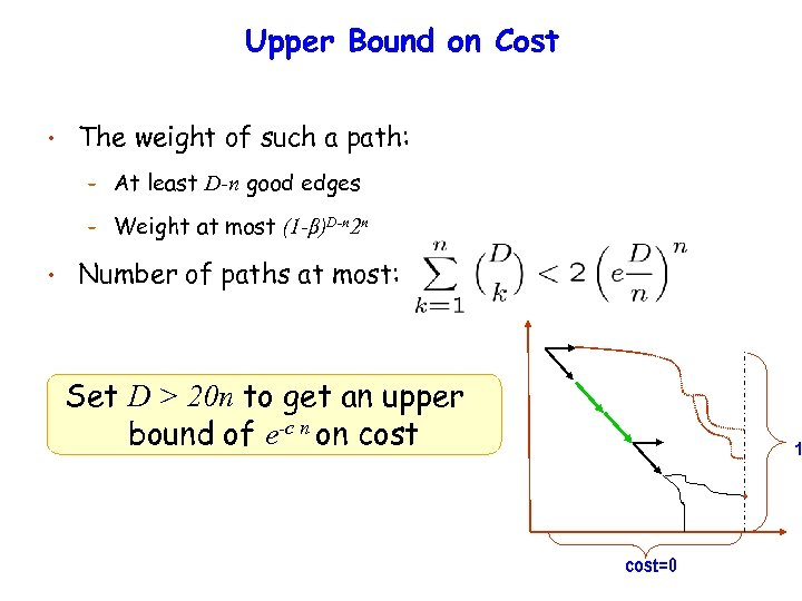 Upper Bound on Cost • The weight of such a path: – – •
