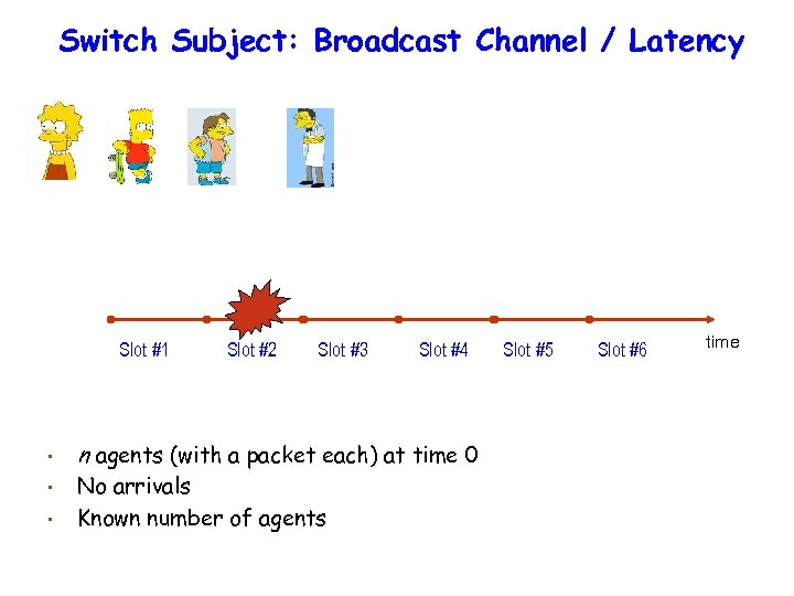 Switch Subject: Broadcast Channel / Latency Slot #1 Slot #2 Slot #3 Slot #4