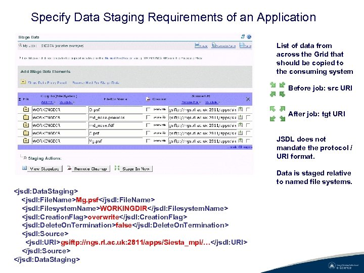 Specify Data Staging Requirements of an Application List of data from across the Grid