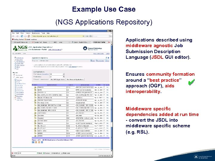 Example Use Case (NGS Applications Repository) Applications described using middleware agnostic Job Submission Description