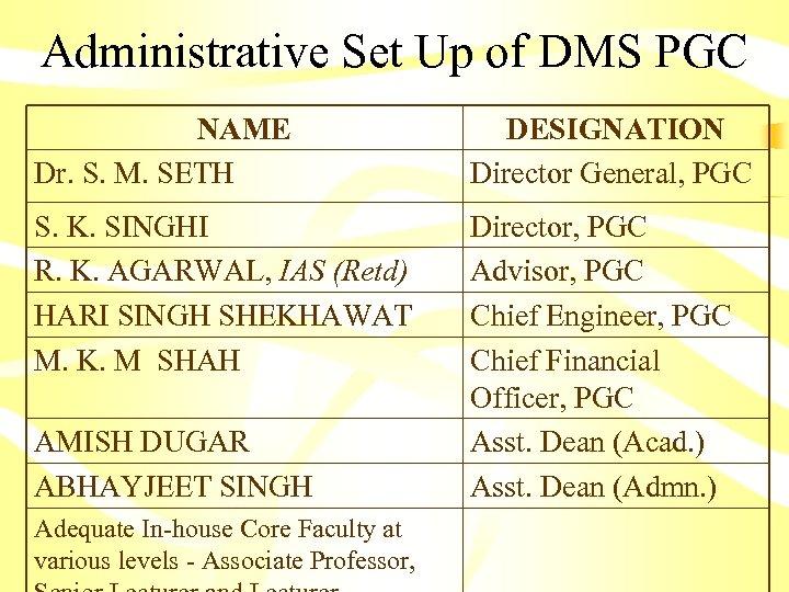 Administrative Set Up of DMS PGC NAME Dr. S. M. SETH DESIGNATION Director General,