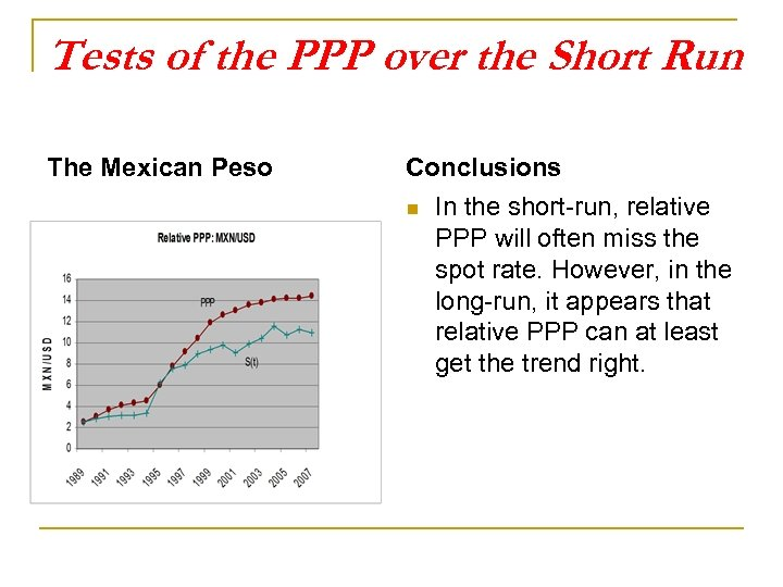 Tests of the PPP over the Short Run The Mexican Peso Conclusions n In