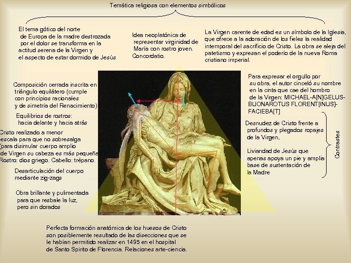 Temática religiosa con elementos simbólicos Idea neoplatónica de representar virginidad de María con rostro
