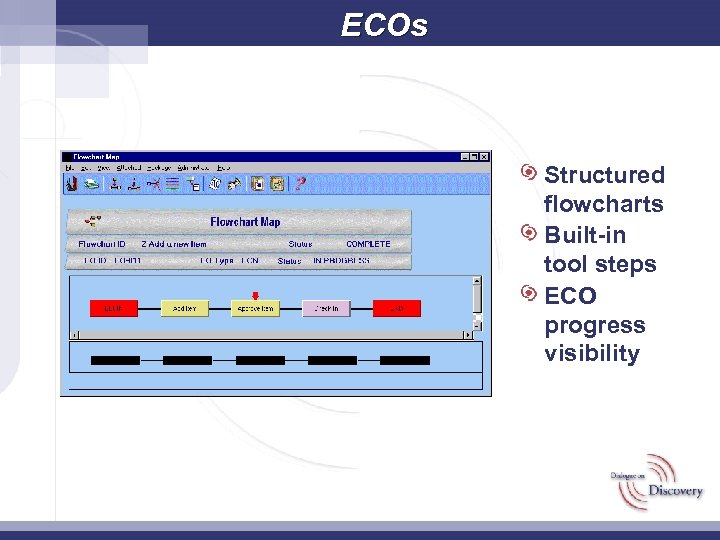 ECOs Structured flowcharts Built-in tool steps ECO progress visibility