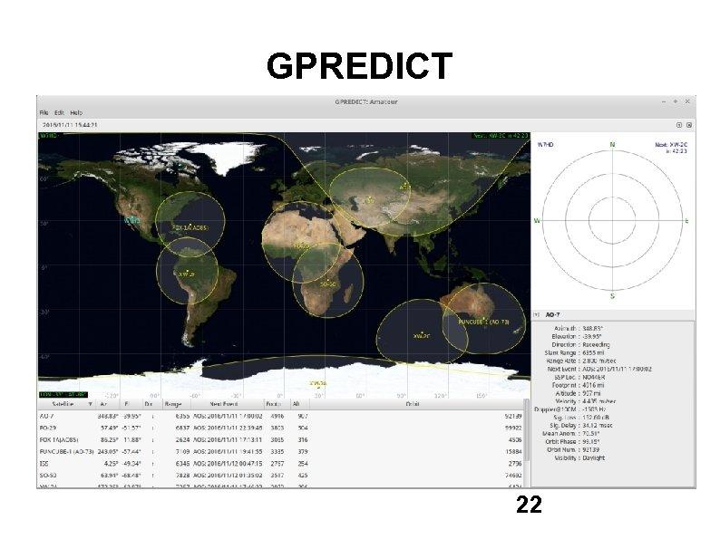 GPREDICT. 22