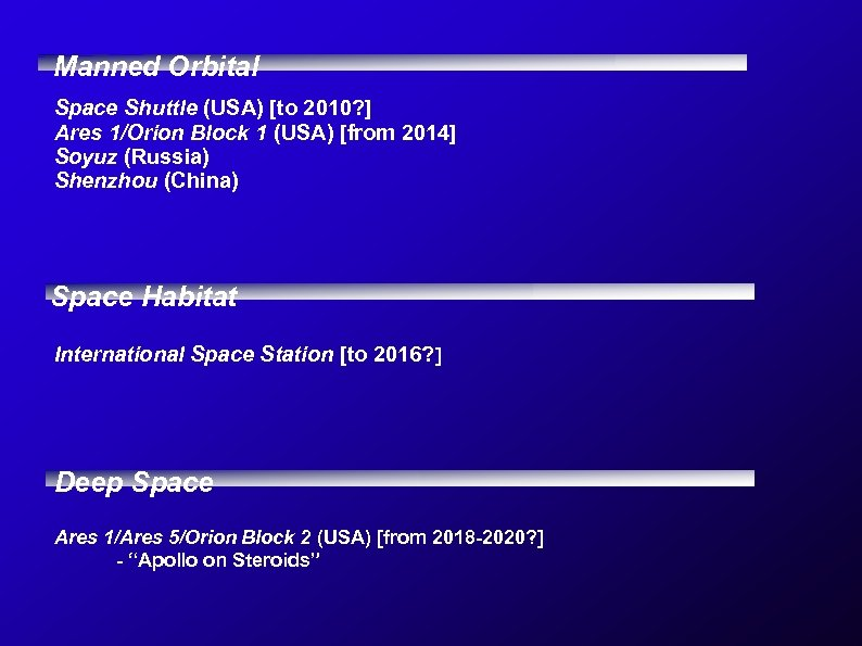 Manned Orbital Space Shuttle (USA) [to 2010? ] Ares 1/Orion Block 1 (USA) [from