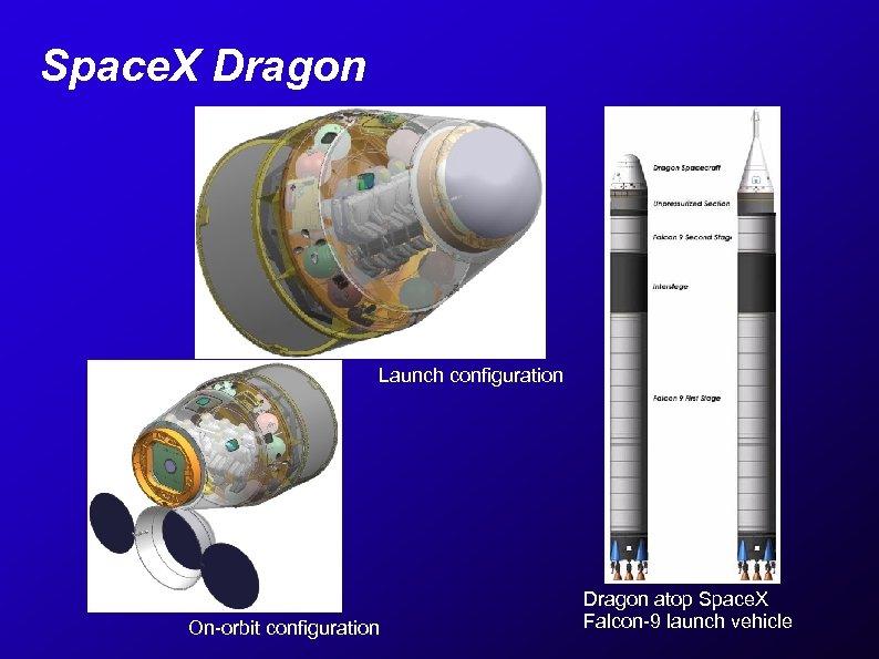 Space. X Dragon Launch configuration On-orbit configuration Dragon atop Space. X Falcon-9 launch vehicle