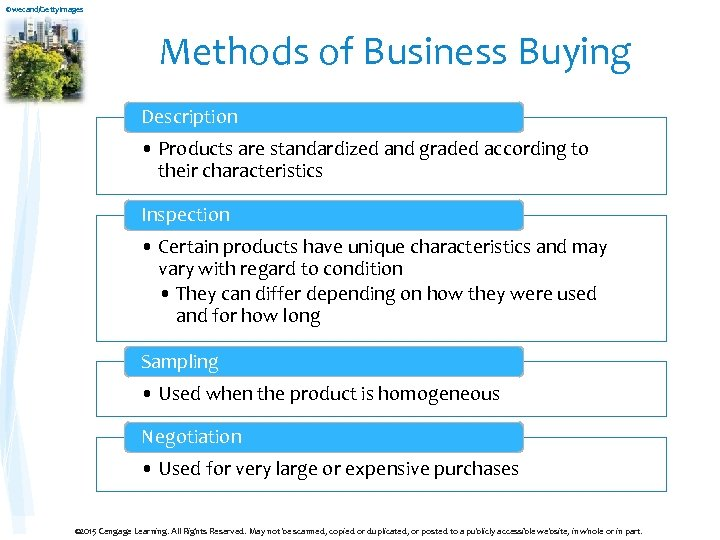 ©wecand/Getty. Images Methods of Business Buying Description • Products are standardized and graded according