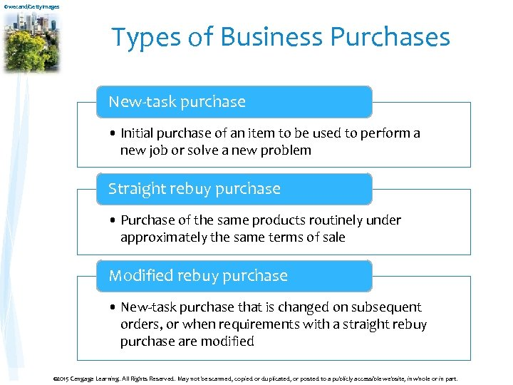 ©wecand/Getty. Images Types of Business Purchases New-task purchase • Initial purchase of an item
