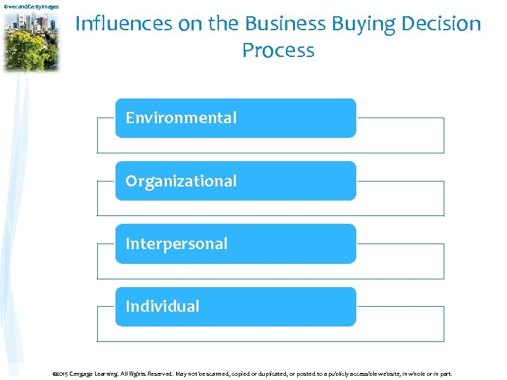 ©wecand/Getty. Images Influences on the Business Buying Decision Process Environmental Organizational Interpersonal Individual ©
