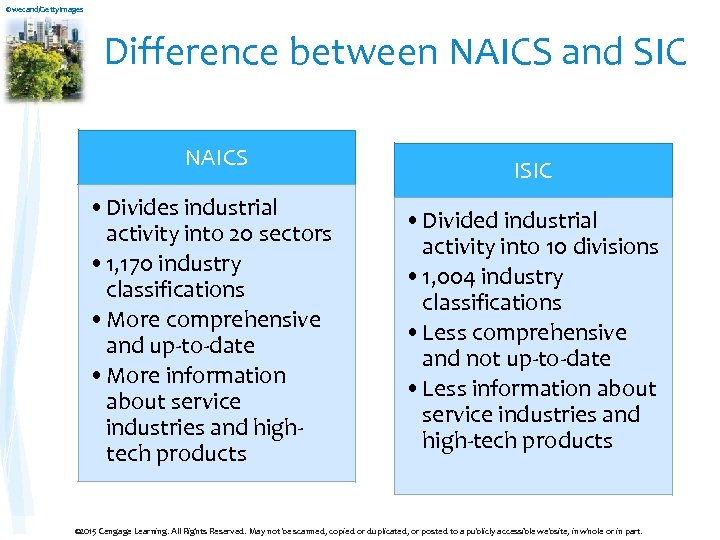 ©wecand/Getty. Images Difference between NAICS and SIC NAICS • Divides industrial activity into 20
