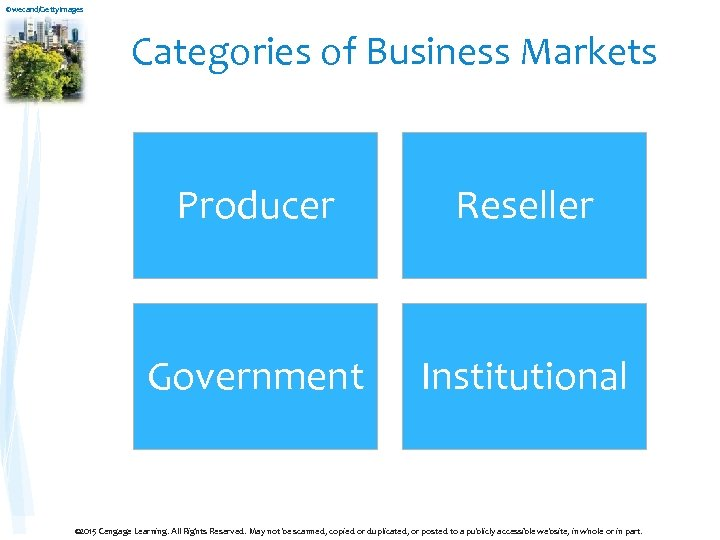 ©wecand/Getty. Images Categories of Business Markets Producer Reseller Government Institutional © 2015 Cengage Learning.