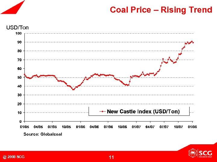 Coal Price – Rising Trend USD/Ton Source: Globalcoal @ 2008 SCG 11