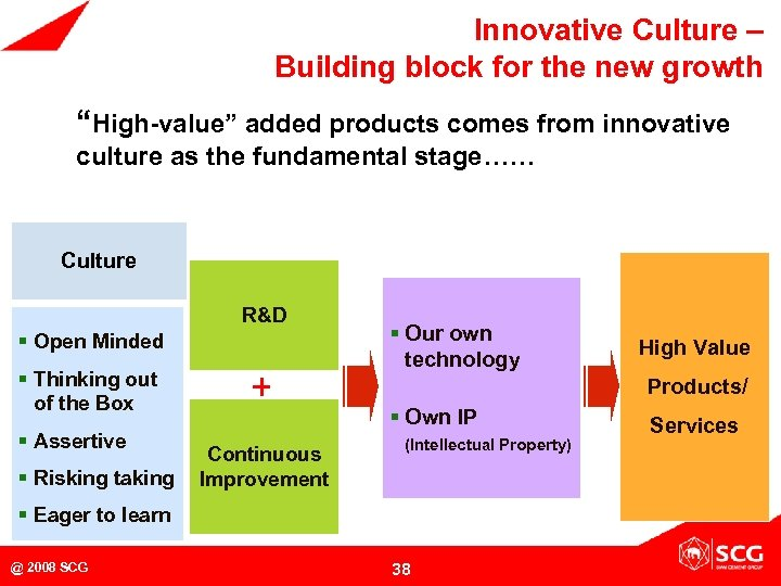 """Innovative Culture – Building block for the new growth """"High-value"""" added products comes from"""