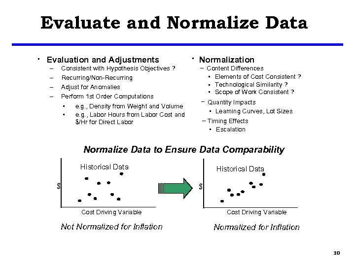 Evaluate and Normalize Data • Evaluation and Adjustments – – Consistent with Hypothesis Objectives