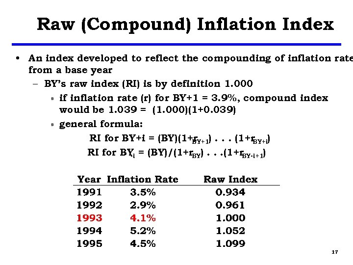 Raw (Compound) Inflation Index • An index developed to reflect the compounding of inflation