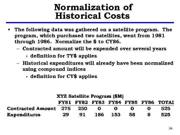 Normalization of Historical Costs • The following data was gathered on a satellite program.