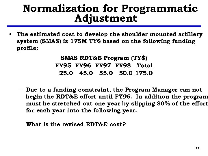 Normalization for Programmatic Adjustment • The estimated cost to develop the shoulder mounted artillery