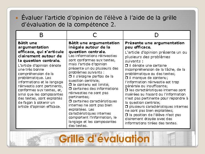 Évaluer l'article d'opinion de l'élève à l'aide de la grille d'évaluation de la