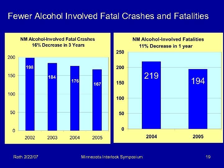 Fewer Alcohol Involved Fatal Crashes and Fatalities Roth 2/22/07 Minnesota Interlock Symposium 19