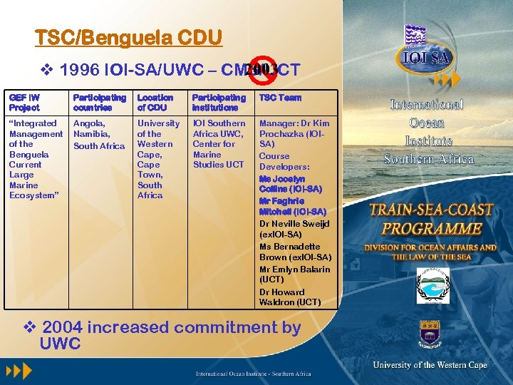 TSC/Benguela CDU 2003 v 1996 IOI-SA/UWC – CMS/UCT GEF IW Project Participating countries Location