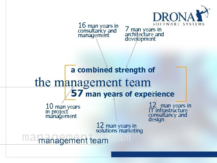 16 man years in 7 man years in consultancy and management architecture and development