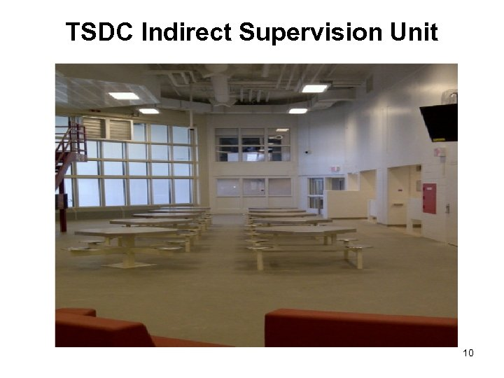 TSDC Indirect Supervision Unit 10
