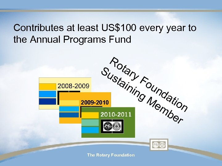 Contributes at least US$100 every year to the Annual Programs Fund Ro Su tary