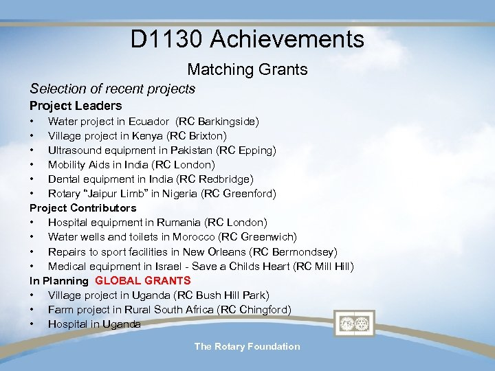 D 1130 Achievements Matching Grants Selection of recent projects Project Leaders • Water project
