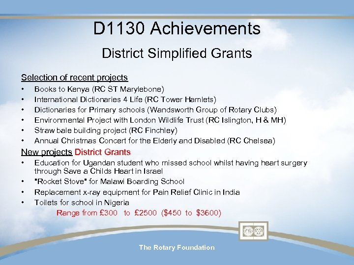 D 1130 Achievements District Simplified Grants Selection of recent projects • • • Books
