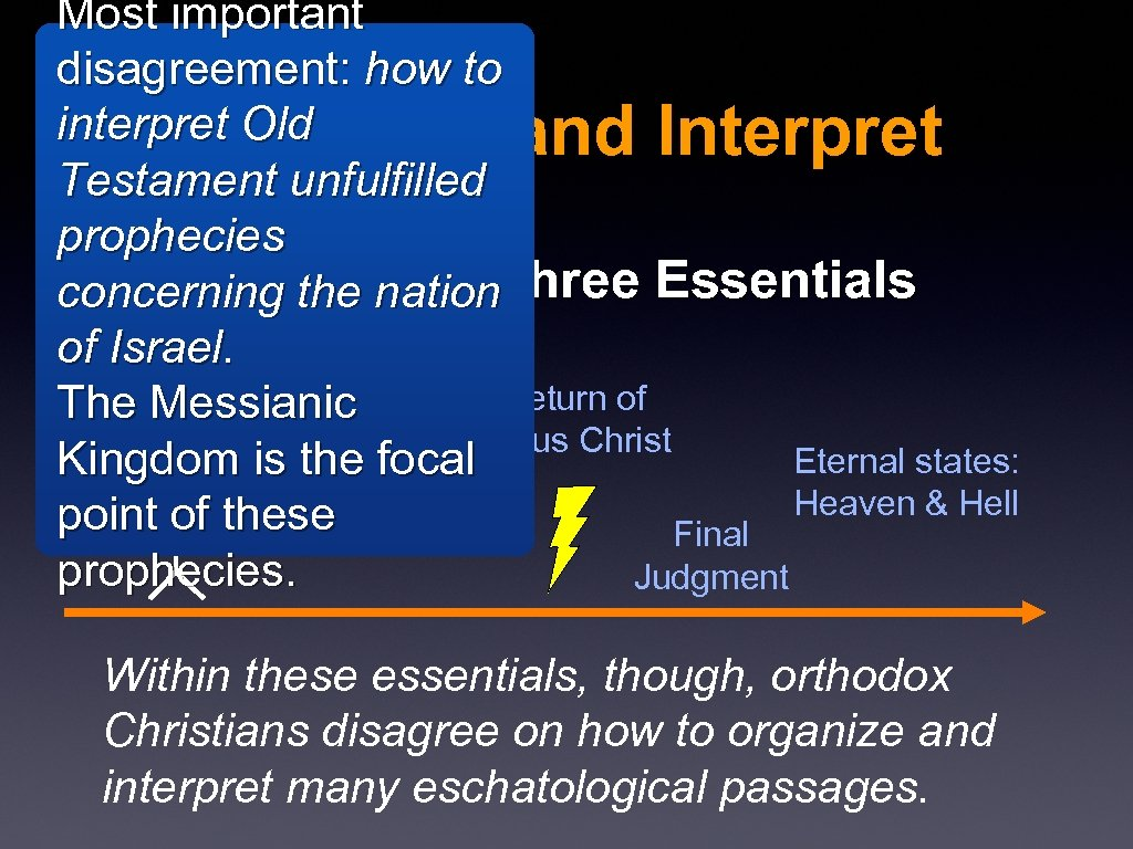 Most important disagreement: how to interpret Old Organize and Interpret Testament unfulfilled prophecies •