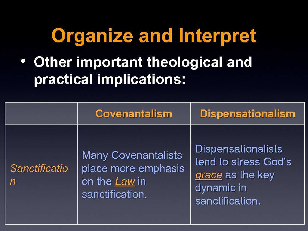 Organize and Interpret • Other important theological and practical implications: Covenantalism Sanctificatio n Dispensationalism
