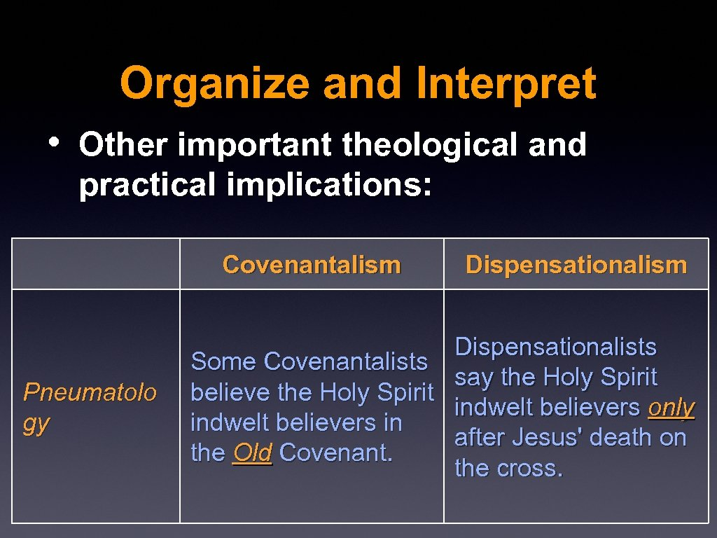 Organize and Interpret • Other important theological and practical implications: Covenantalism Pneumatolo gy Dispensationalism