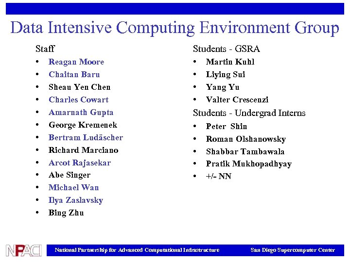 Data Intensive Computing Environment Group Staff Students - GSRA • • • • •