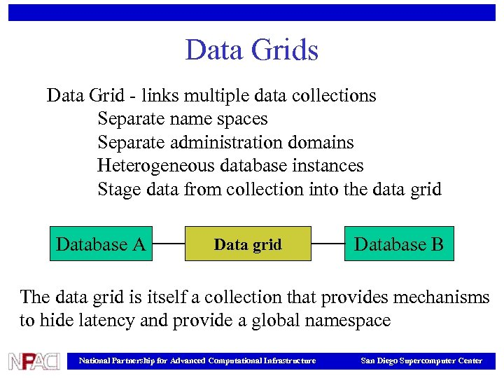 Data Grids Data Grid - links multiple data collections Separate name spaces Separate administration
