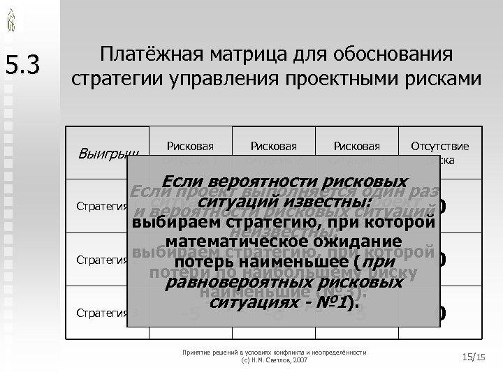 5. 3 Платёжная матрица для обоснования стратегии управления проектными рисками Выигрыш Рисковая ситуация 1