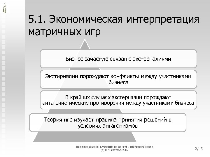 5. 1. Экономическая интерпретация матричных игр Бизнес зачастую связан с экстерналиями Экстерналии порождают конфликты