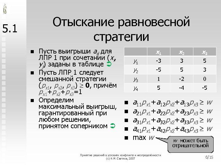 Отыскание равновесной стратегии 5. 1 n n n Пусть выигрыши aij для ЛПР 1