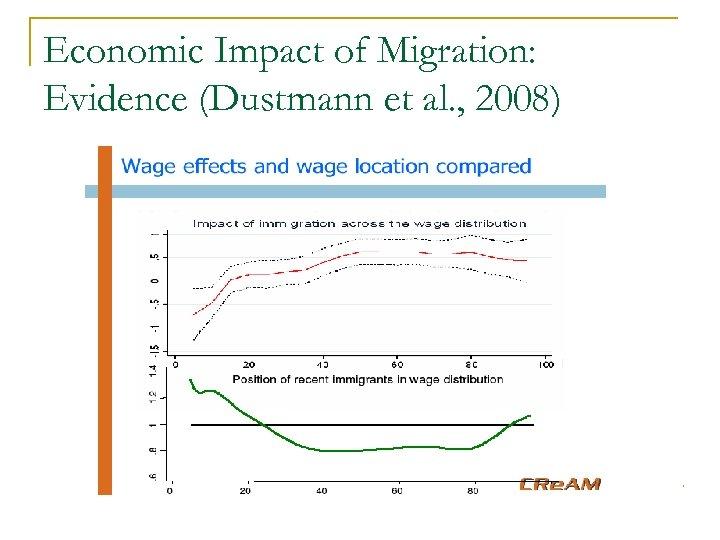 Economic Impact of Migration: Evidence (Dustmann et al. , 2008)