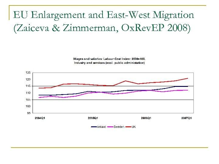 EU Enlargement and East-West Migration (Zaiceva & Zimmerman, Ox. Rev. EP 2008)