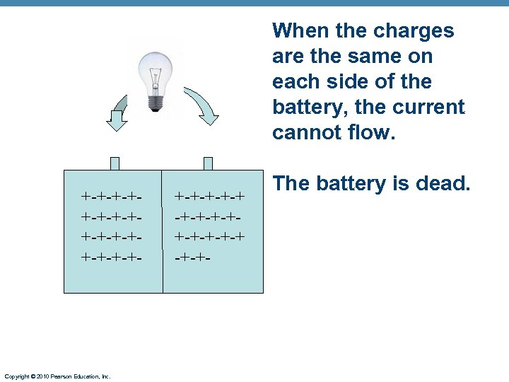 When the charges are the same on each side of the battery, the current