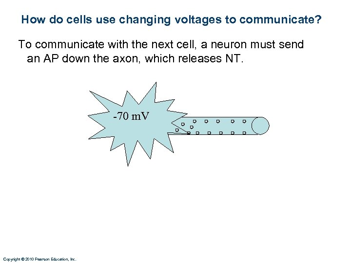 How do cells use changing voltages to communicate? To communicate with the next cell,