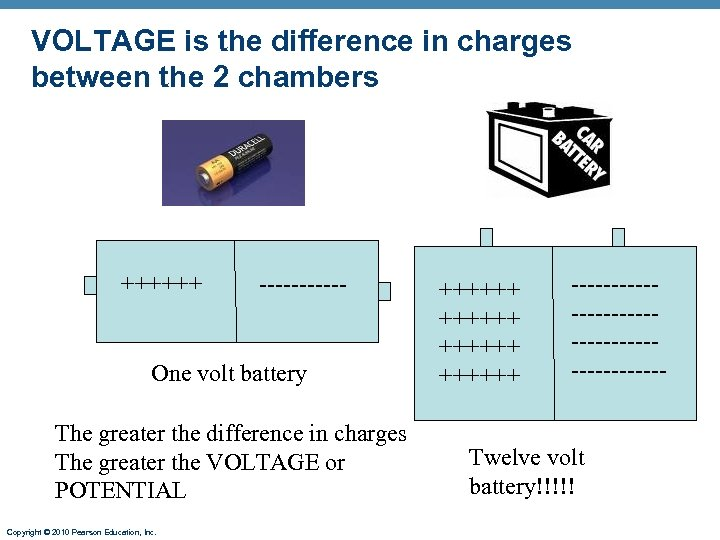 VOLTAGE is the difference in charges between the 2 chambers ++++++ ------ One volt