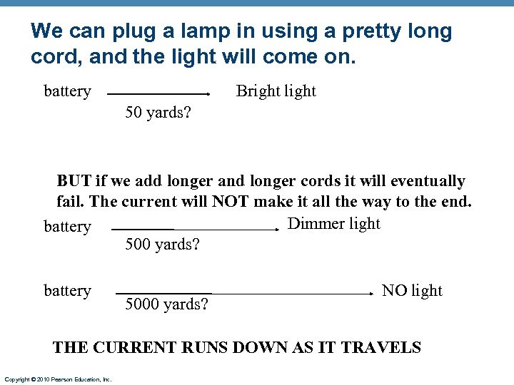 We can plug a lamp in using a pretty long cord, and the light