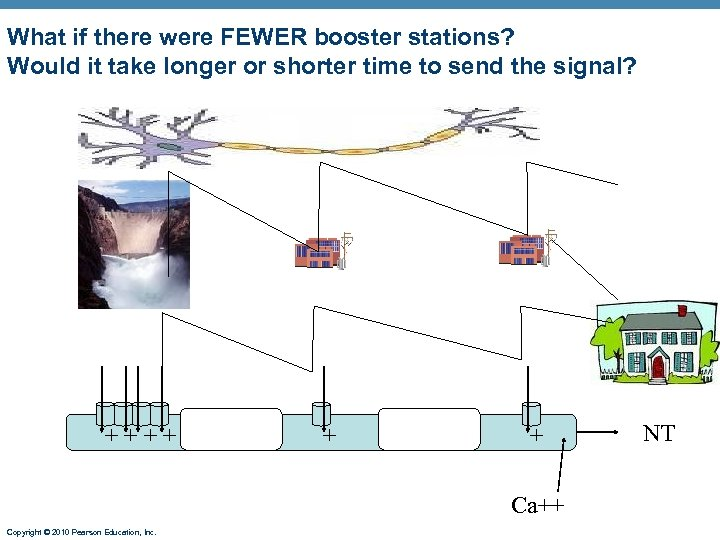 What if there were FEWER booster stations? Would it take longer or shorter time