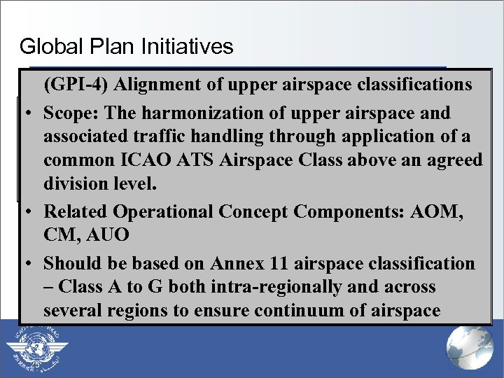 Global Plan Initiatives (GPI-4) Alignment of upper airspace classifications § (GPI-1) Flexible use of