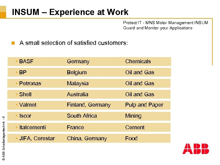 INSUM – Experience at Work Protect IT - MNS Motor Management INSUM Guard and