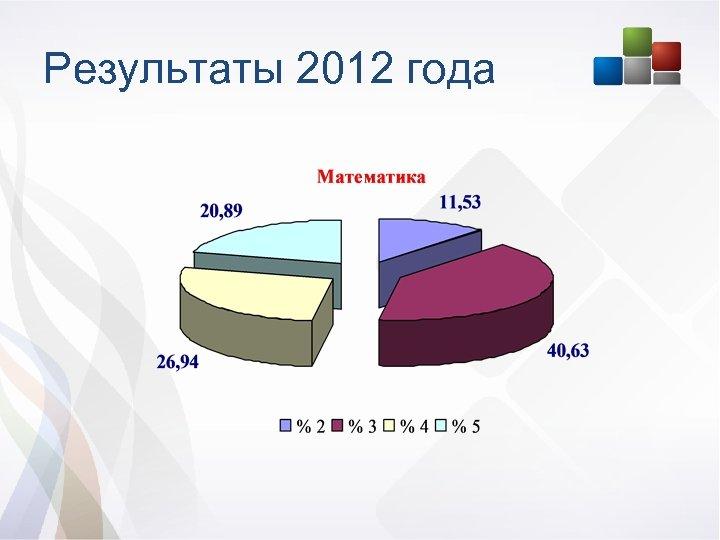 Результаты 2012 года