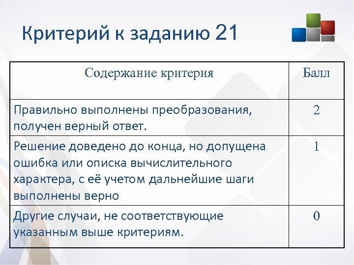 Критерий к заданию 21 Содержание критерия Правильно выполнены преобразования, получен верный ответ. Решение доведено
