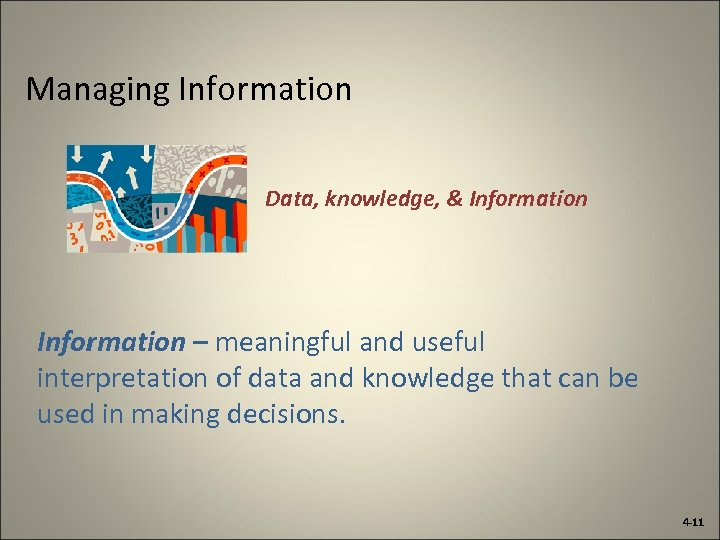 Managing Information Data, knowledge, & Information – meaningful and useful interpretation of data and